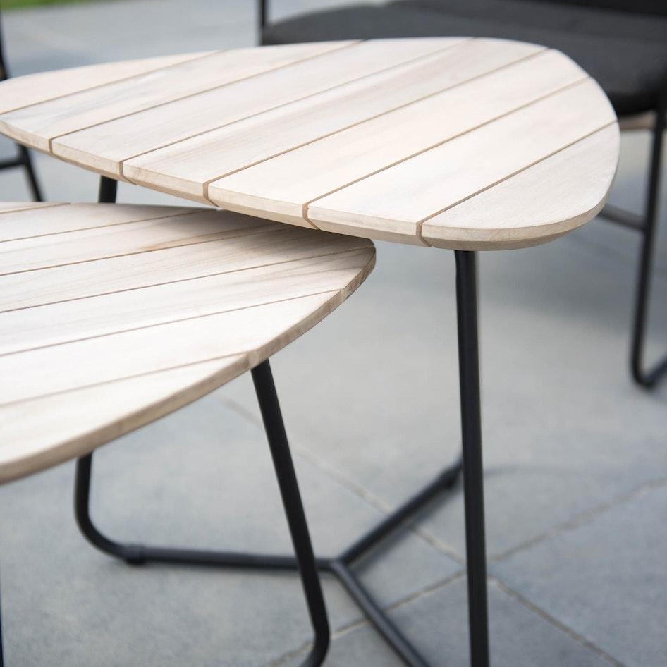 Axel 0001 4 SO Axel traingle tables