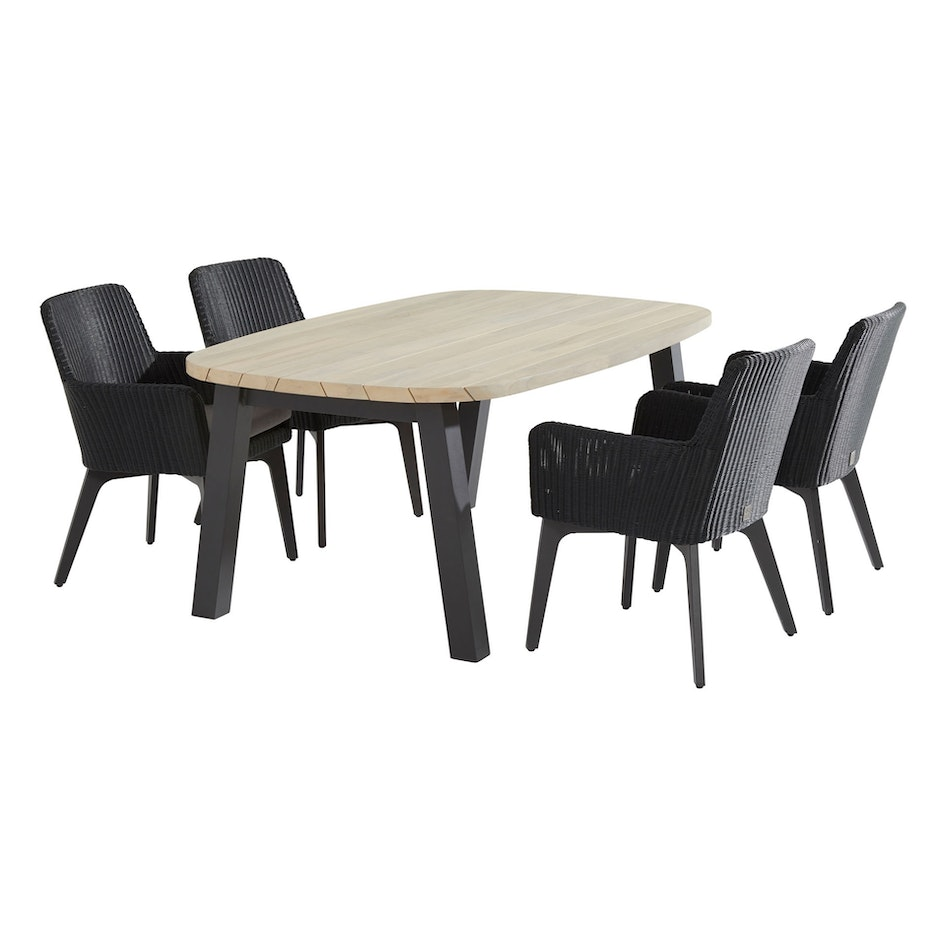 Dining-Gruppe